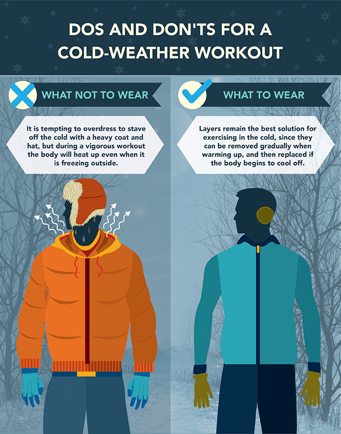 do-and-dont-cold-workout